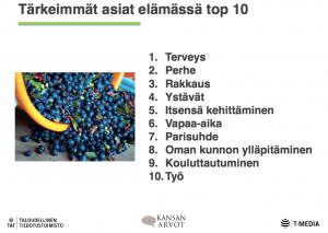 Voisiko syy muuttohaluttomuuteen löytyä tästä? Lähde: Kansan arvot -raportti 2014.