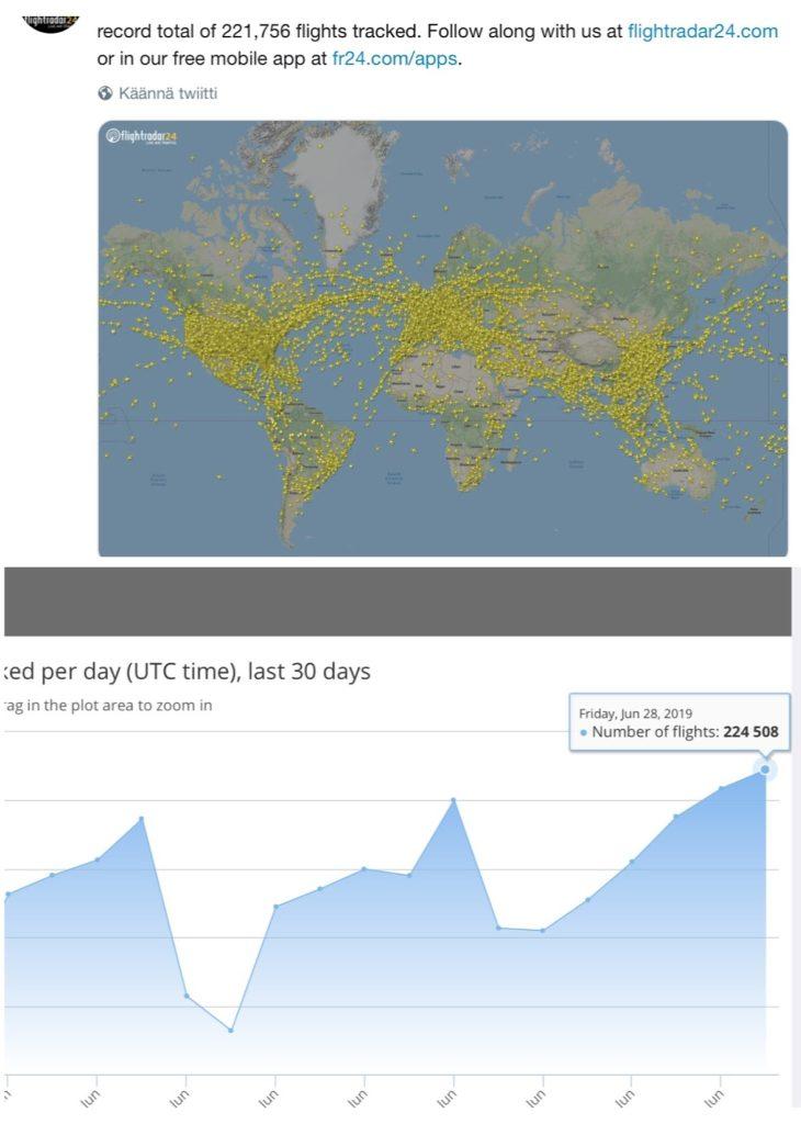 Flight radar on palvelu, josta näkee reaaliaikaisesti maapallon lentoliikenteen.